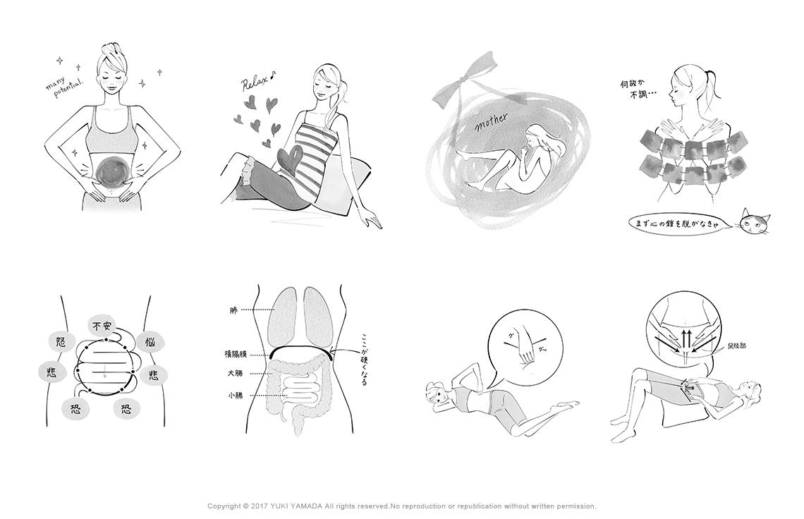 書籍『完全版 腸もみバイブル』カットイラスト