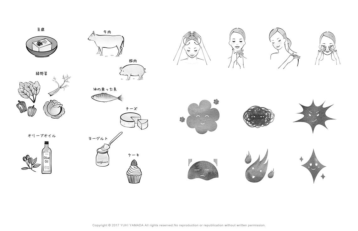 書籍『病気にならない「こころ」と「からだ」のつくり方』アーユルヴェーダのイラスト2