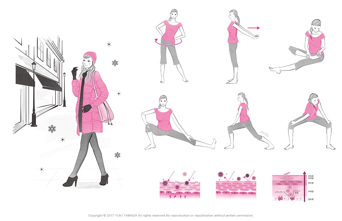 肌構造、スローストレッチ、「寒い時は帽子をかぶる」のイラストなど